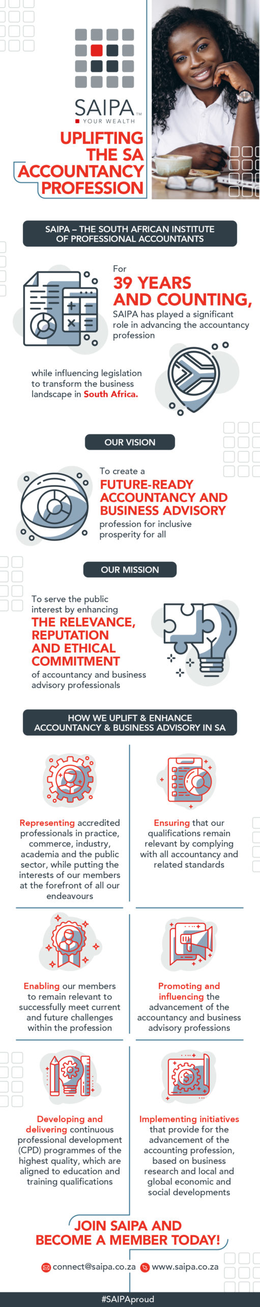 SAIPA membership growth campaign value proposition infographic